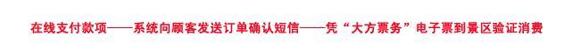 福泉温泉门票团购预定流程示意图